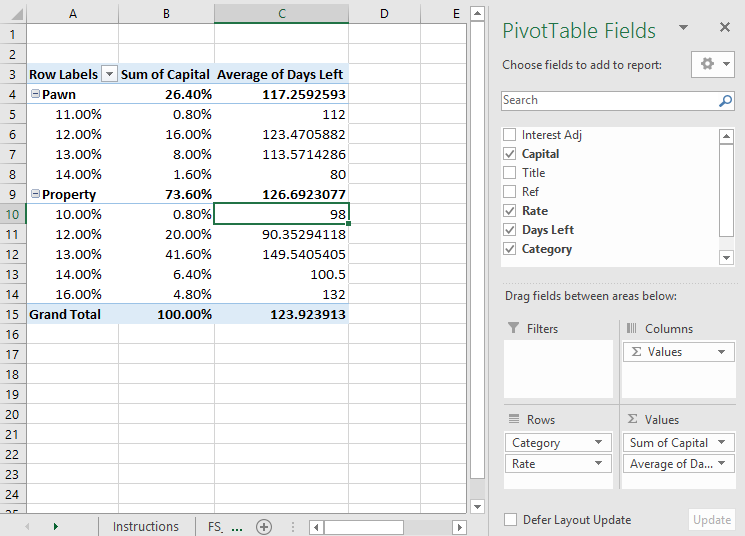 fundingsecure pivot table