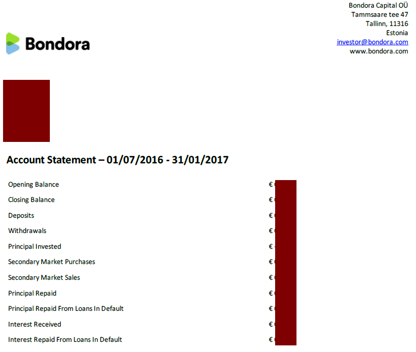 Bondora Account Statement