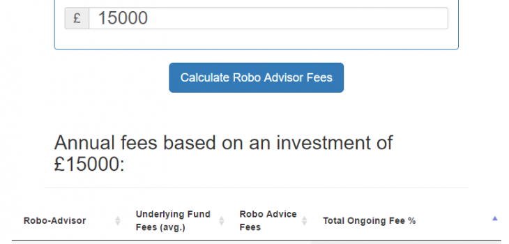 Compare Robo Advisors Fees